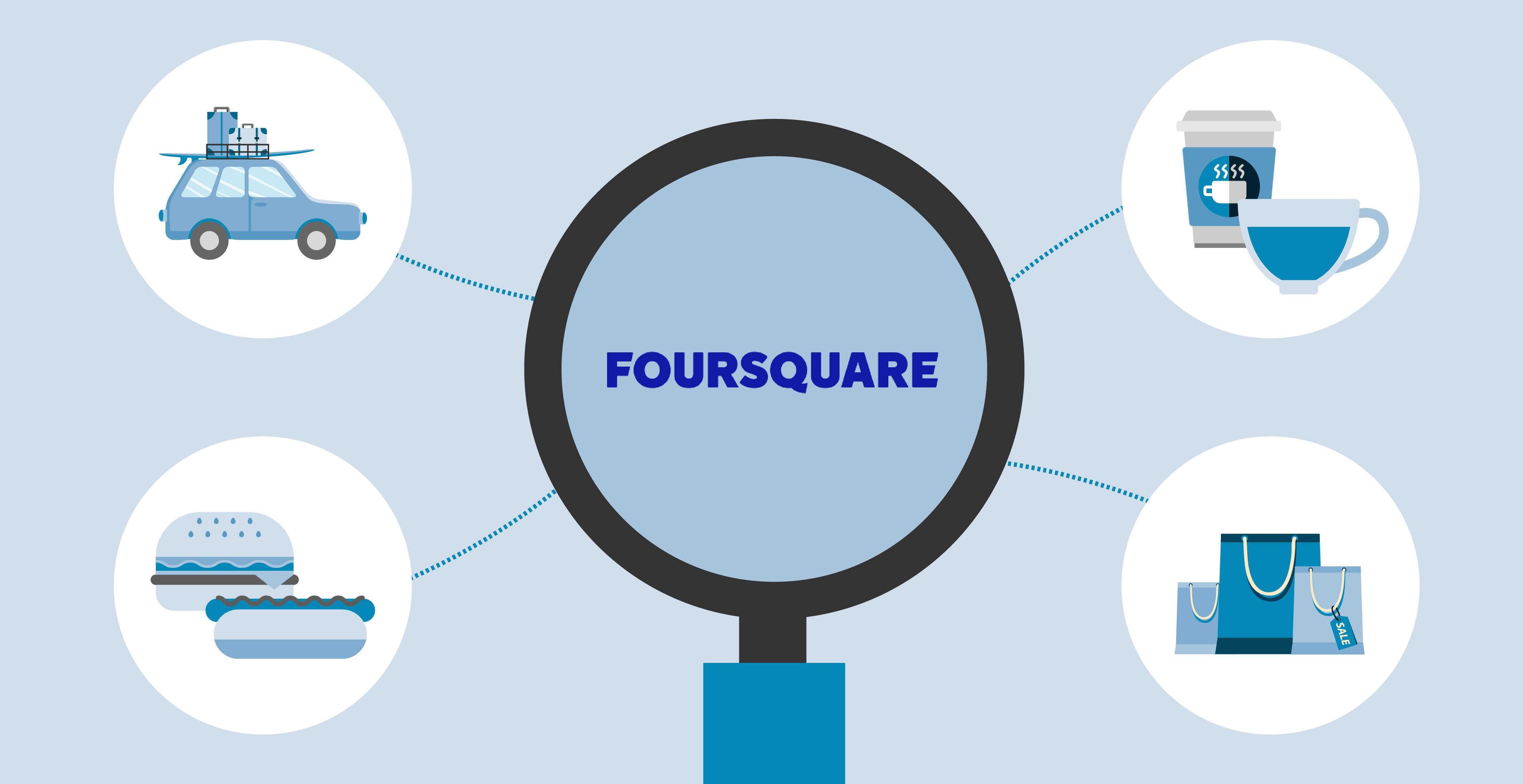 Next gen social media marketing - Foursquare